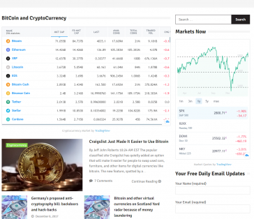 The Aggregate News and CryptoCurrency Focus and Market Integration